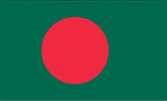 Bangladesh Map with Proper measurement