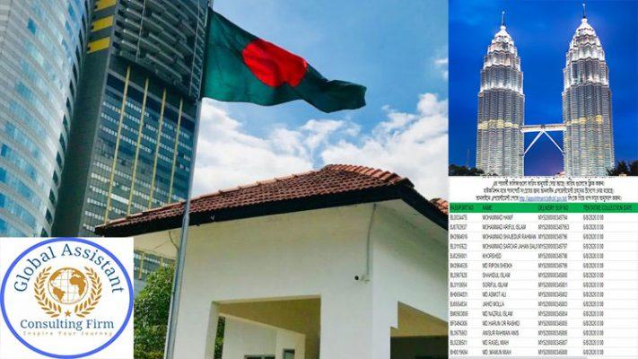 Bangladeshi Passport in Malaysia